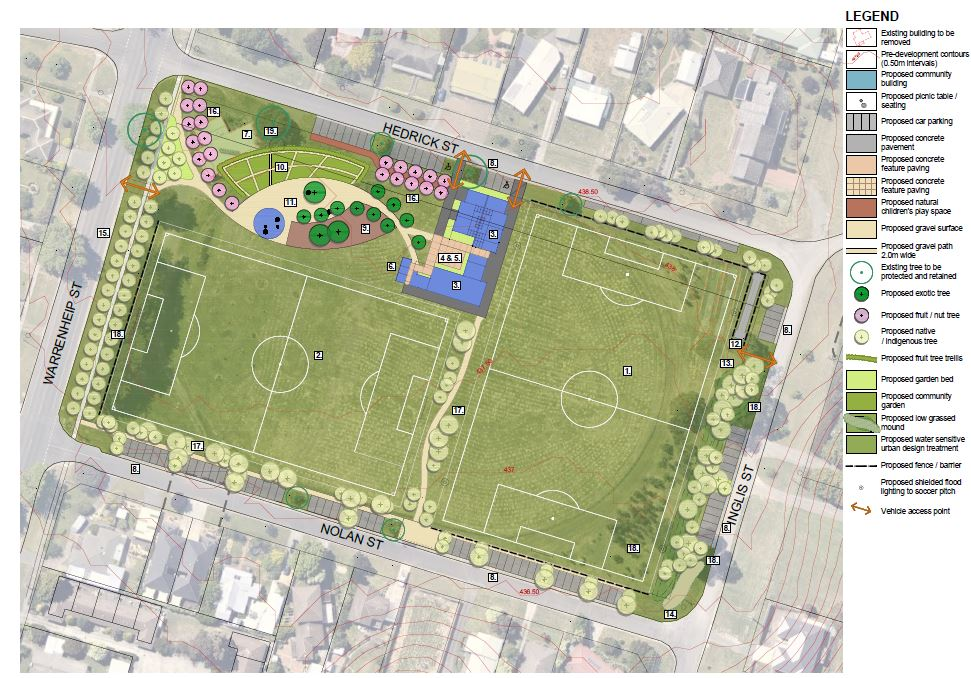 2016 Master Plan Royal Park Buninyong